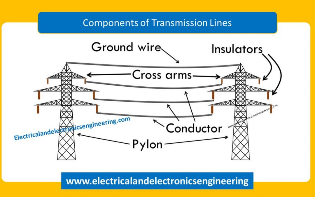 Top 10 Transmission Line Components