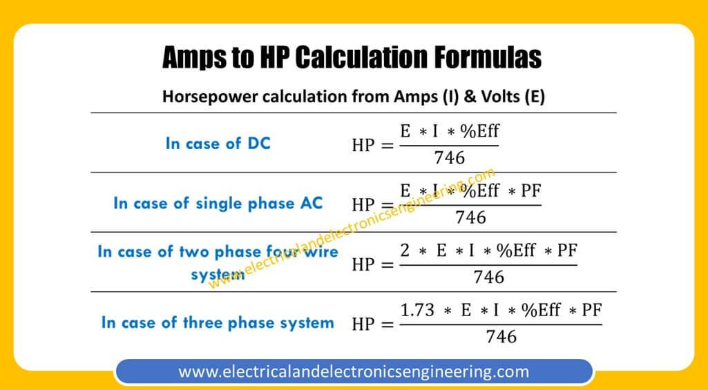 Amps to HP Conversion Formula