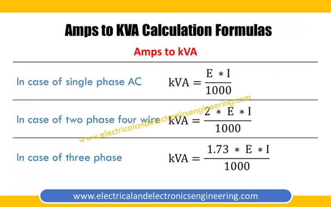 Amps to kVA Conversion Formula