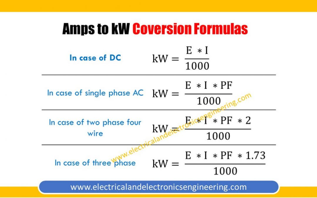 Amps to kW Conversion Formulas