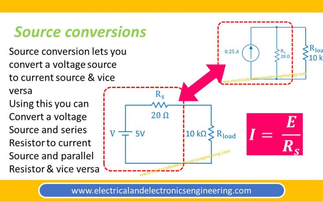Voltage – Current Source Conversion