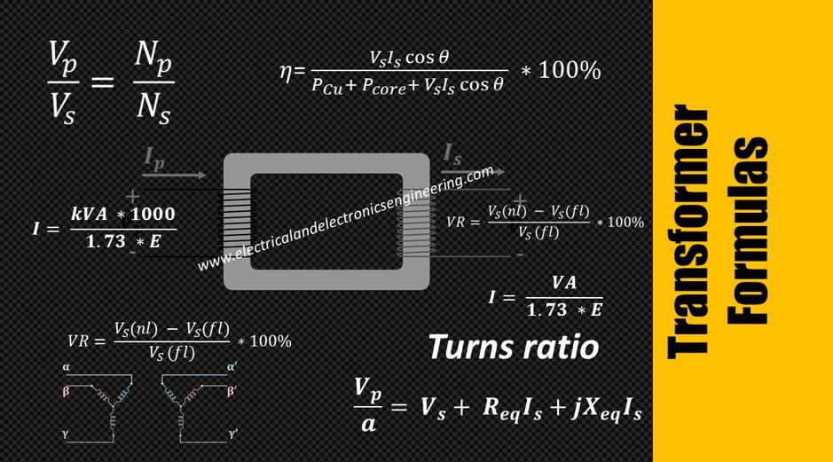Top 10 Transformer Formulas