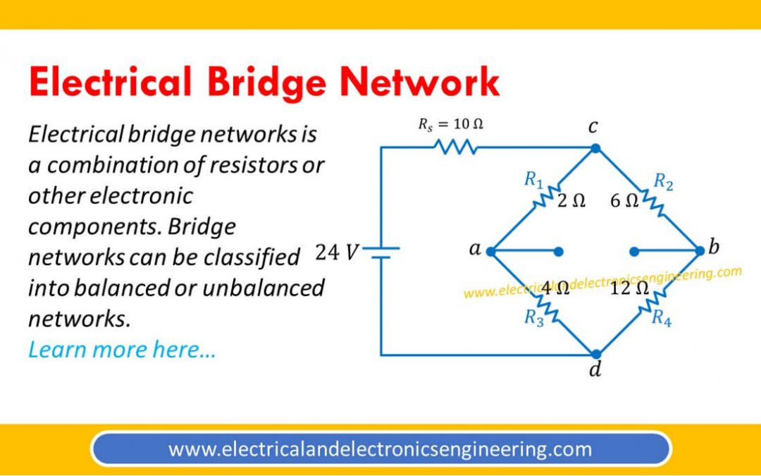 Electrical Bridge Networks