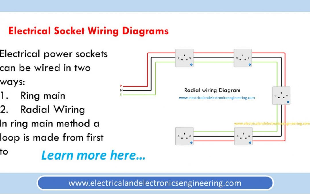 Electrical Outlet Wiring Diagram [Radial and Ring mains]