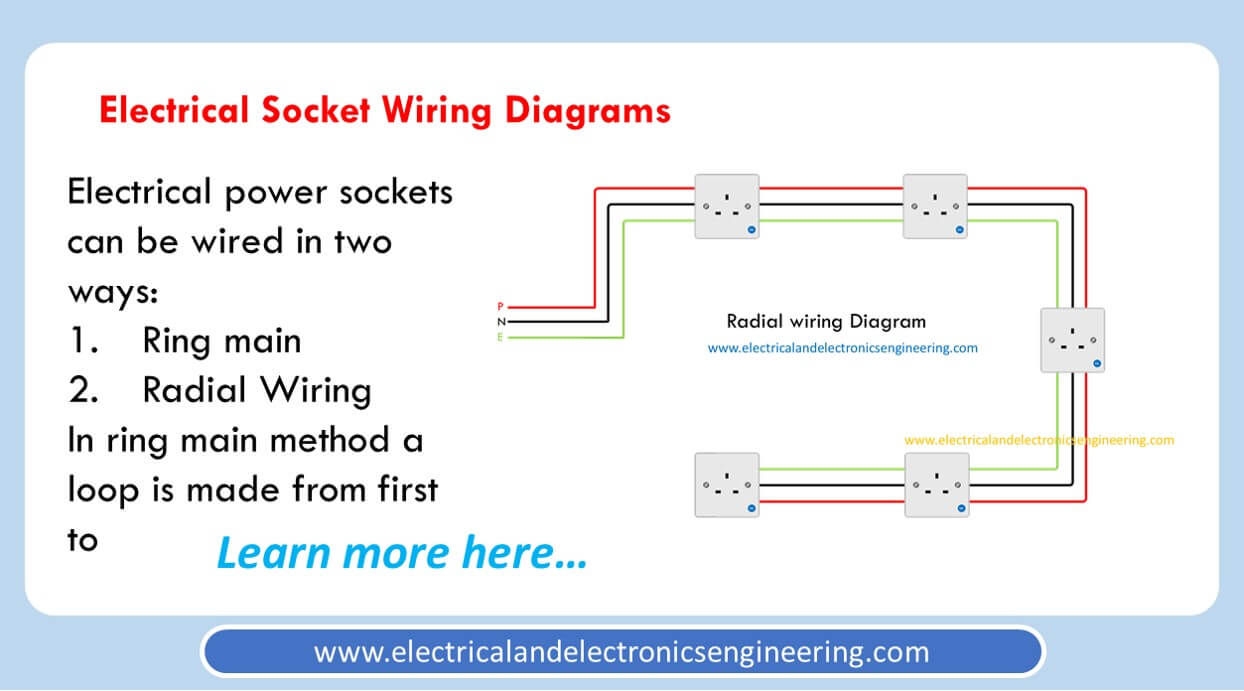 Electrical Outlet Wiring Diagram Radial And Ring Mains Electrical And Electronics Engineering