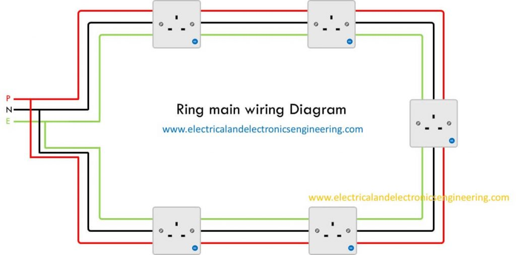Power Outlet Wiring Diagram from electricalandelectronicsengineering.com
