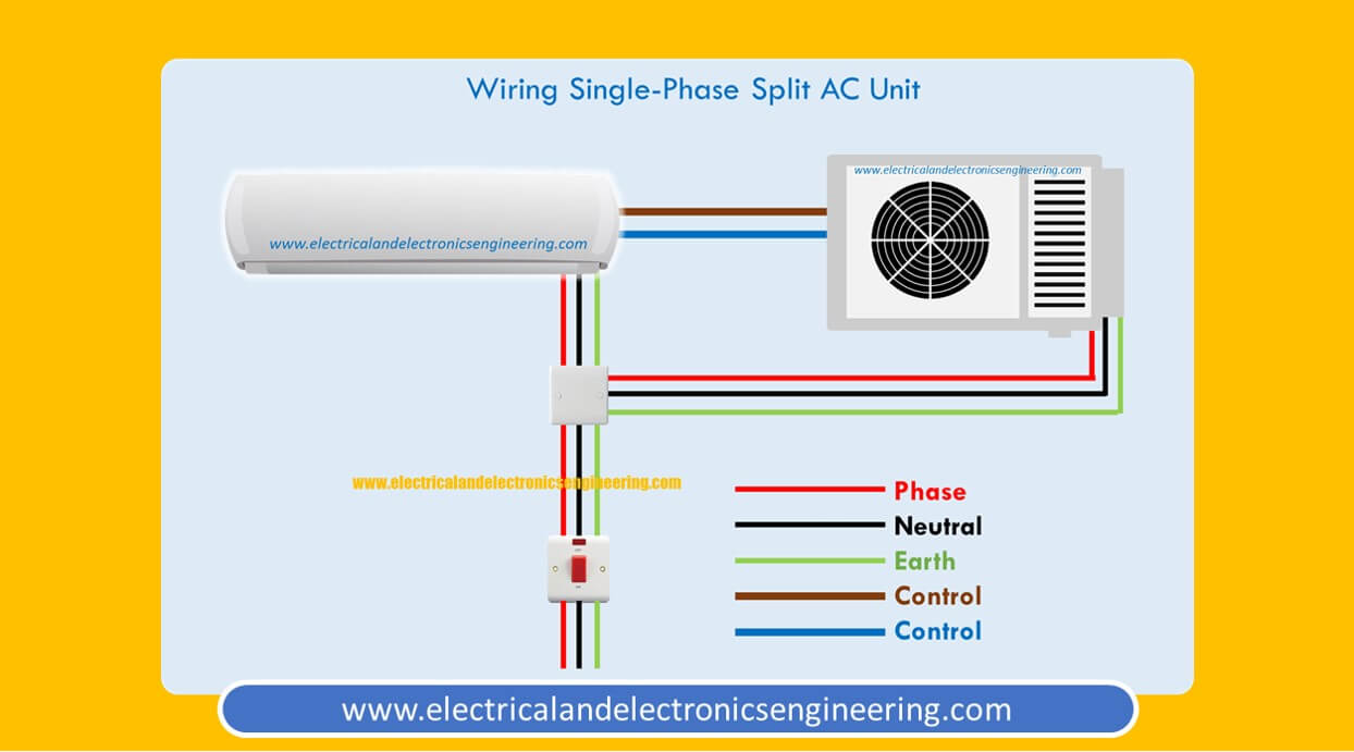 Single Phase Split Ac Wiring Diagram