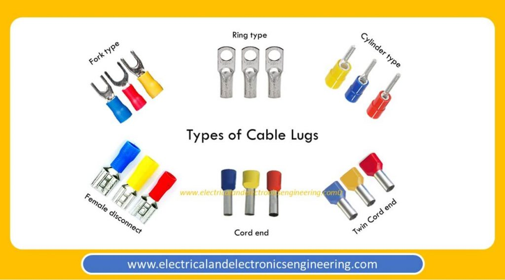 types-of-cable-lugs