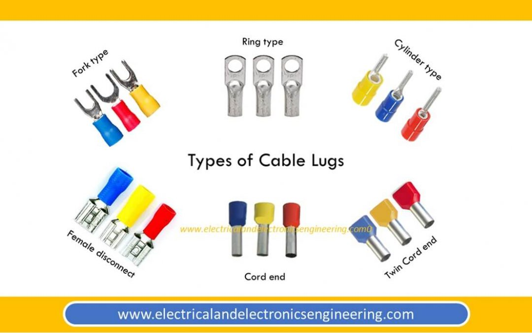 Cable Lugs: What is Cable Lug and Different types