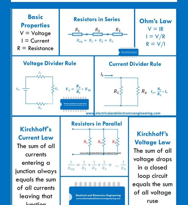 Basic Electrical and Electronics Engineering Reference Sheet