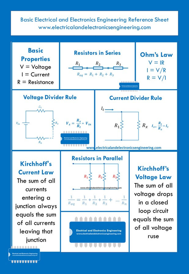 basic-electrical-and-electronics-engineering-reference-sheet