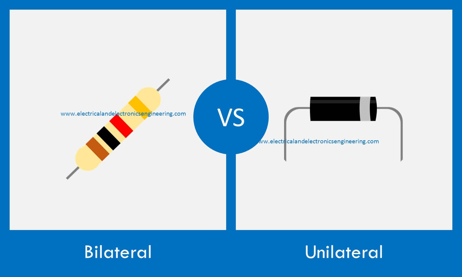 Difference between Unilateral and Bilateral Components - Electrical and Electronics Engineering